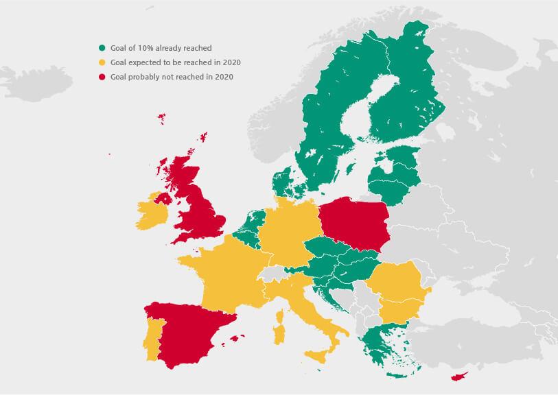 Schematische Darstellung des Netzausbaus in Europa